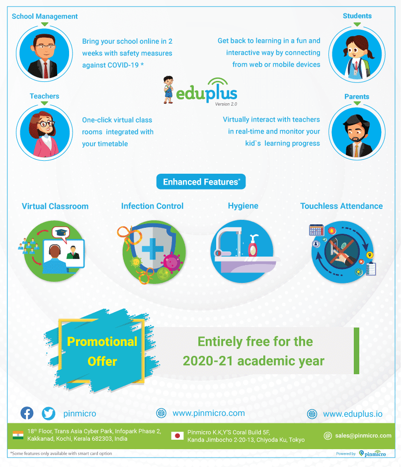 Eduplus Version 2.0 rolls out new features for 2020